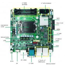 KIT TOUCH RESIST. USB 4 FILI 6.5 INCH COD:IPC.TCR05